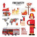 Πυροσβέστης και εικονίδια Πυροσβεστικό όχημα στην πυρκαγιά Επίπεδη διανυσματική απεικόνιση ύφους διανυσματική απεικόνιση