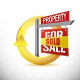 Πωλημένη ιδιοκτησία 360 απεικόνιση έννοιας σχεδίου Στοκ Εικόνα