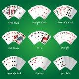 πόκερ συνδυασμών Στοκ Εικόνες