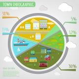 Πόλης infographics Στοκ Εικόνα
