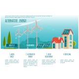 Πόλη οικολογίας εναλλακτική ενέργεια Ηλιακός, αιολική ενέργεια Έννοια ιστοσελίδας Στοκ φωτογραφία με δικαίωμα ελεύθερης χρήσης