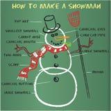 πώς κάνετε το χιονάνθρωπο Στοκ Φωτογραφία