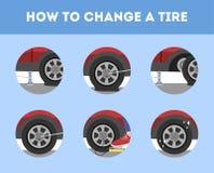 Πώς να αλλάξει μια οδηγία ροδών για το αυτοκίνητο διανυσματική απεικόνιση