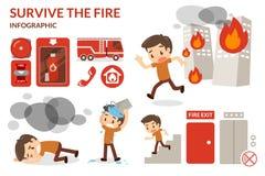Πώς να επιζήσει από την πυρκαγιά Στοκ φωτογραφία με δικαίωμα ελεύθερης χρήσης