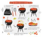 Πώς να μαγειρεψουν το κρέας σχαρών, τα λαχανικά καθοδηγούν, οδηγίες, βήματα, infographic Απεικόνιση με το κρέας απεικόνιση αποθεμάτων