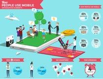 Πώς οι άνθρωποι χρησιμοποιούν το κινητό, έξυπνο τηλέφωνο στοιχεία infographic Isometric σχέδιο απεικόνιση αποθεμάτων