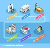 Πλήρες Isometric διάγραμμα ροής Infographic πλυντηρίων υπηρεσιών απεικόνιση αποθεμάτων
