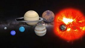 Πλανήτες ηλιακών συστημάτων στο διάστημα ελεύθερη απεικόνιση δικαιώματος