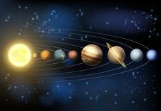 Πλανήτες ηλιακών συστημάτων διανυσματική απεικόνιση