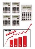 Πληθωρισμός τιμών Στοκ Εικόνες