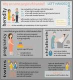 Πληροφορίες αριστεροχείρων γραφικές απεικόνιση αποθεμάτων