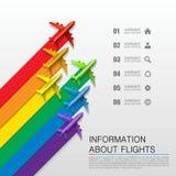 Πληροφορίες για τις πτήσεις απεικόνιση αποθεμάτων
