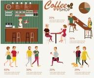 Πληροφορίες γραφικές της καφετερίας διανυσματική απεικόνιση