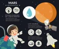 Πληροφορίες γραφικές του νερού στον Άρη Στοκ εικόνα με δικαίωμα ελεύθερης χρήσης
