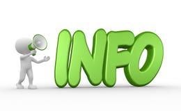 Πληροφορίες απεικόνιση αποθεμάτων