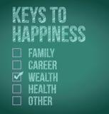 Πλούτος. κλειδιά για το σχέδιο απεικόνισης ευτυχίας ελεύθερη απεικόνιση δικαιώματος