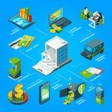 Ροή των χρημάτων στην τράπεζα Το θωρακισμένες ATM, κάρτες και εξυπηρετήσεις πελατών Διανυσματικός isometric infographic ελεύθερη απεικόνιση δικαιώματος
