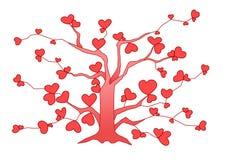 Ροζ καρδιών δέντρων σχεδίου στο άσπρο υπόβαθρο διανυσματική απεικόνιση