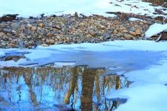 Ρωσία Ρωσική δασική άνοιξη στη Ρωσία η όμορφη φύση, ο ποταμός το χειμώνα, όμορφα σχέδια, καθαρίζει το νερό Στοκ Φωτογραφία
