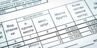 Ρωσική μετάφραση κειμένων καταλόγων συσκευασίας: είδος, συσκευασία, αριθμός, θέσεις, κομμάτια Στοκ εικόνα με δικαίωμα ελεύθερης χρήσης