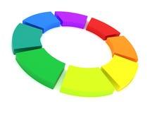 ρόδα χρώματος Στοκ Εικόνα