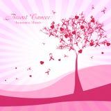 Ρόδινο δέντρο με τις κορδέλλες και τις καρδιές Μήνας συνειδητοποίησης καρκίνου του μαστού Στοκ Φωτογραφία