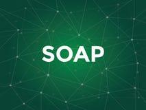 ΣΑΠΟΥΝΙ - Το απλό πρωτόκολλο πρόσβασης αντικειμένου είναι μια προδιαγραφή πρωτοκόλλου για την ανταλλαγή των δομημένων πληροφοριών απεικόνιση αποθεμάτων