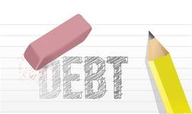Σβήστε το σχέδιο απεικόνισης έννοιας χρεών ελεύθερη απεικόνιση δικαιώματος