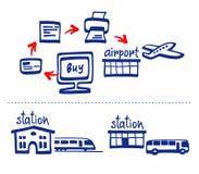 Σε απευθείας σύνδεση αγορά των εισιτηρίων, αεροπλάνο, τραίνο, λεωφορείο, διάγραμμα, άσπρο υπόβαθρο Στοκ Εικόνες