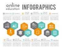 Σε απευθείας σύνδεση εκπαίδευση Infographics Στοκ φωτογραφία με δικαίωμα ελεύθερης χρήσης
