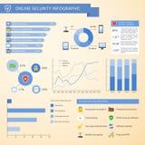 Σε απευθείας σύνδεση infographics ασφάλειας Στοκ Φωτογραφία