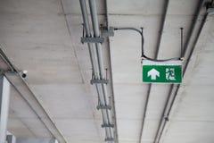 Σημάδι εξόδων πυρκαγιάς στην οικοδόμηση Στοκ Εικόνες