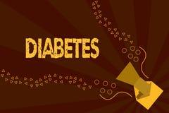 Σημάδι κειμένων που παρουσιάζει διαβήτη Εννοιολογική ασθένεια φωτογραφιών στην οποία bodys η δυνατότητα στην ινσουλίνη ορμονών εί ελεύθερη απεικόνιση δικαιώματος