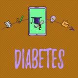 Σημάδι κειμένων που παρουσιάζει διαβήτη Εννοιολογική ασθένεια φωτογραφιών στην οποία bodys η δυνατότητα στην ινσουλίνη ορμονών εί διανυσματική απεικόνιση