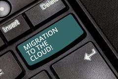 Σημάδι κειμένων που παρουσιάζει μετανάστευση στο σύννεφο Εννοιολογικά στοιχεία μεταφοράς φωτογραφιών στο κλειδί πληκτρολογίων εργ στοκ εικόνες