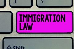 Σημάδι κειμένων που παρουσιάζει νόμο μετανάστευσης Η εννοιολογική αποδημία φωτογραφιών ενός πολίτη θα είναι νόμιμη στην παραγωγή  στοκ φωτογραφίες με δικαίωμα ελεύθερης χρήσης