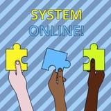 Σημάδι κειμένων που παρουσιάζει σύστημα on-line Εννοιολογική φωτογραφία όταν μπορεί μια συσκευή εύκολα να επικοινωνήσει με άλλες  ελεύθερη απεικόνιση δικαιώματος