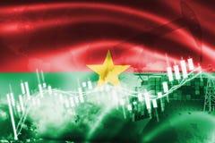 Σημαία της Μπουρκίνα Φάσο, χρηματιστήριο, οικονομία ανταλλαγής και εμπόριο, παραγωγή πετρελαίου, σκάφος εμπορευματοκιβωτίων στην  απεικόνιση αποθεμάτων