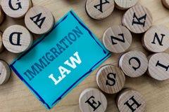 Σημείωση γραψίματος που παρουσιάζει νόμο μετανάστευσης Η αποδημία επίδειξης επιχειρησιακών φωτογραφιών ενός πολίτη θα είναι νόμιμ στοκ εικόνες