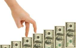 σκάλα χρημάτων χεριών Στοκ φωτογραφία με δικαίωμα ελεύθερης χρήσης