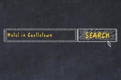 Σκίτσο κιμωλίας της μηχανής αναζήτησης Έννοια της έρευνας και της κράτησης ενός ξενοδοχείου σε Castletown στοκ εικόνα