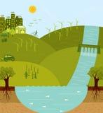 Σκεφτείτε πράσινος, πηγαίνετε πράσινος ελεύθερη απεικόνιση δικαιώματος