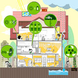 Σκεφτείτε πράσινος Στοκ Εικόνες