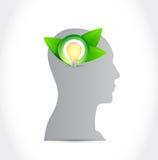 σκεφτείτε το πράσινο σχέδιο απεικόνισης έννοιας μυαλού Στοκ φωτογραφία με δικαίωμα ελεύθερης χρήσης