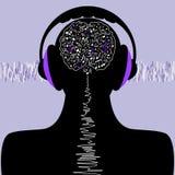 Σκιαγραφία ατόμων με τα ακουστικά Στοκ Φωτογραφίες