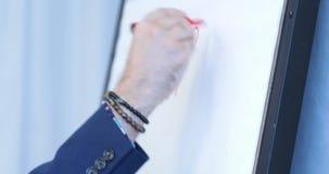 Σκοπός γραψίματος επιχειρησιακών ατόμων στον πίνακα παρουσίασης φιλμ μικρού μήκους