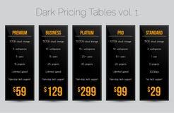 Σκοτεινοί πίνακες τιμολόγησης - σύνολο πέντε προτύπων εμβλημάτων τιμών κατάλληλων για τον Ιστό και τα ε-καταστήματα Στοκ φωτογραφία με δικαίωμα ελεύθερης χρήσης