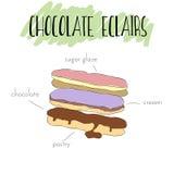 Σοκολάτα eclairs Στοκ Εικόνες