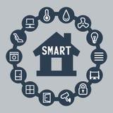 σπίτι έξυπνο ελεύθερη απεικόνιση δικαιώματος