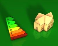 Σπίτι με τον πίνακα ενεργειακού efficency Στοκ Εικόνα